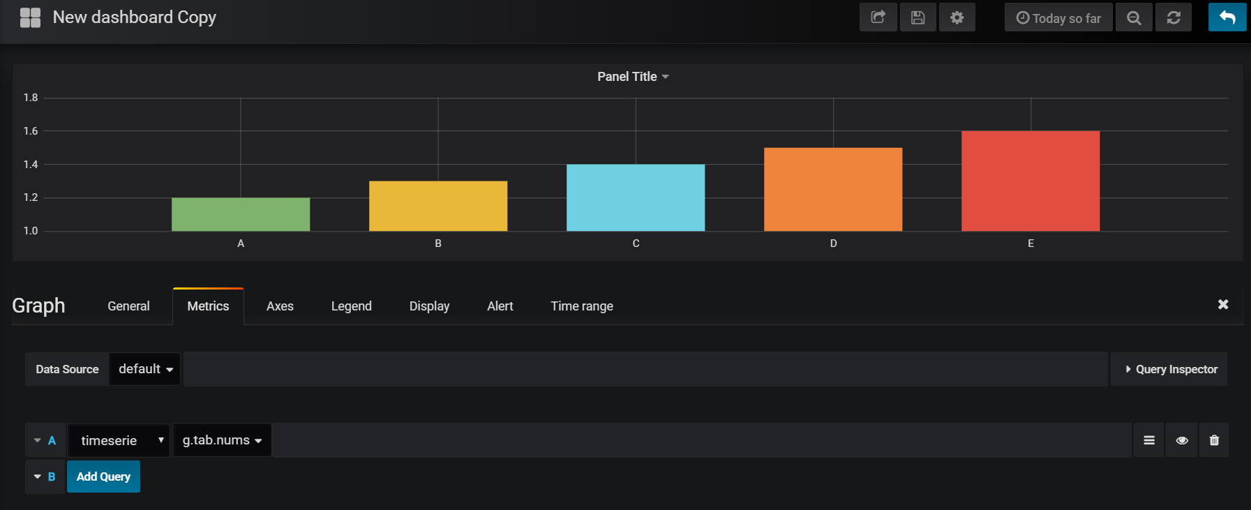 grafana graph panel showing result of displaying keyed table 'tab' arranged by 'nums' value. The data is displayed as a bar chart against a sym value.