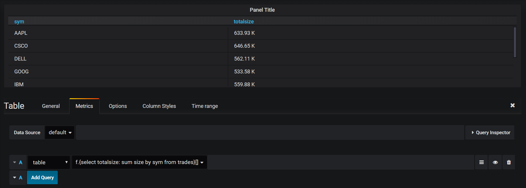 grafana table panel showing result of calling an anonymous function